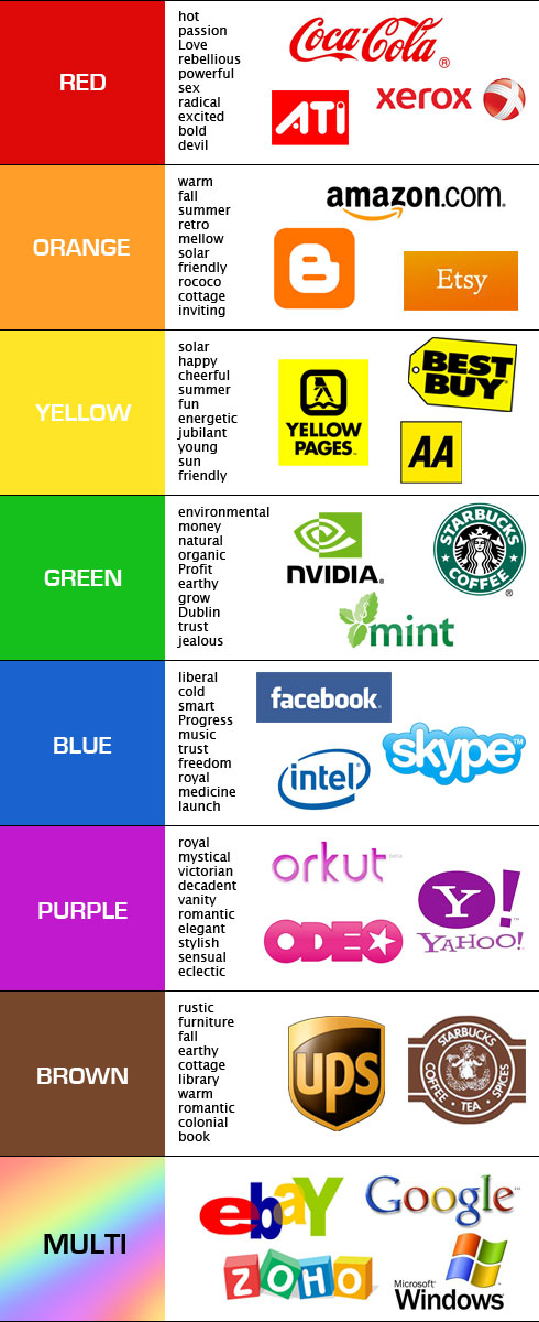 Color-Theory-Behind-Brand-Design