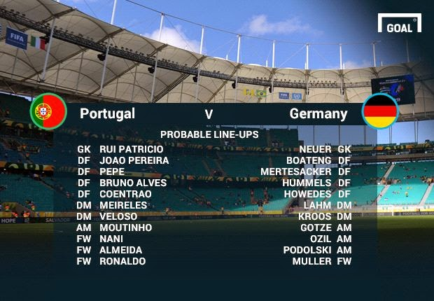 Germany VS Portugal Prediction goal