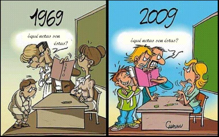 ¿Qué  nos pasó?