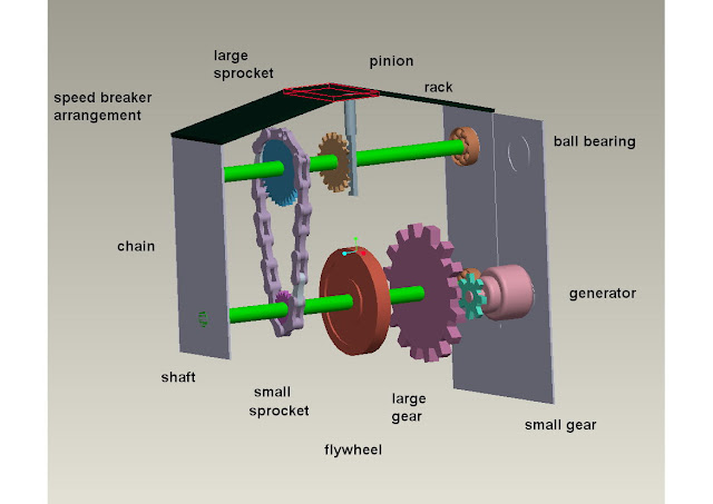 Power generation using Speed Breaker -Rack and Pinion Mechanism.
