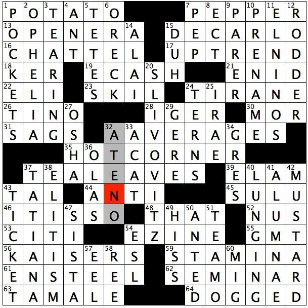 Kitchen Sight Crossword Clue