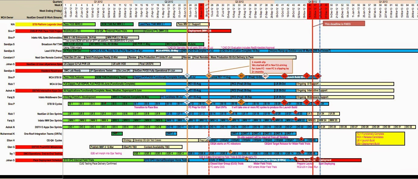project plan timeline excel template vatoz atozdevelopment co