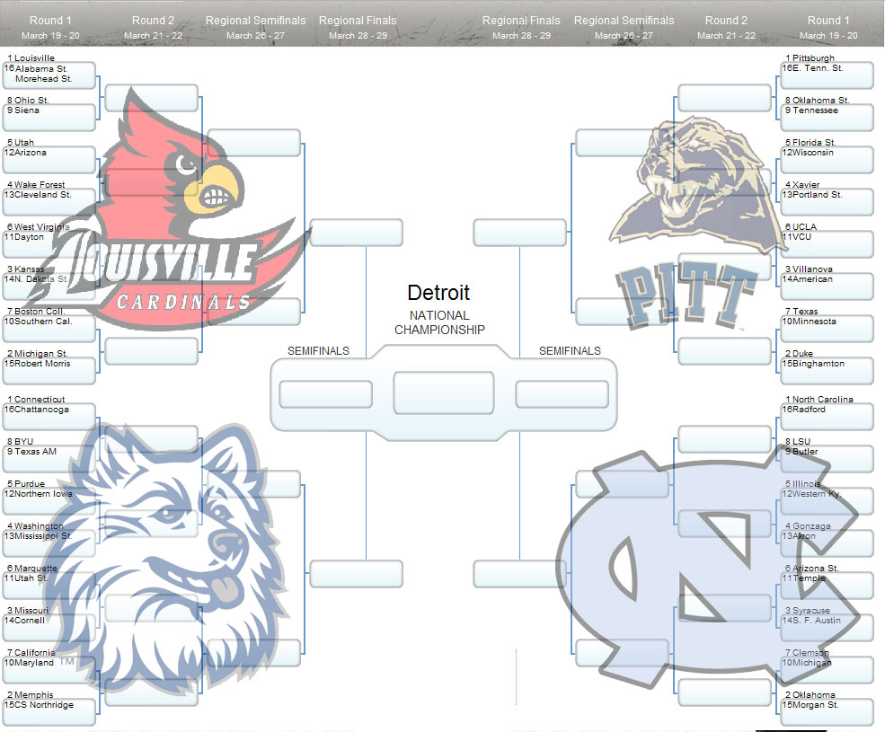 when are ncaa brackets due the best sports book