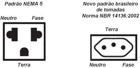NBR14136-Neutro-Terra-Fase.jpg