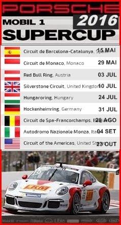 Porsche Supercup - Calendário