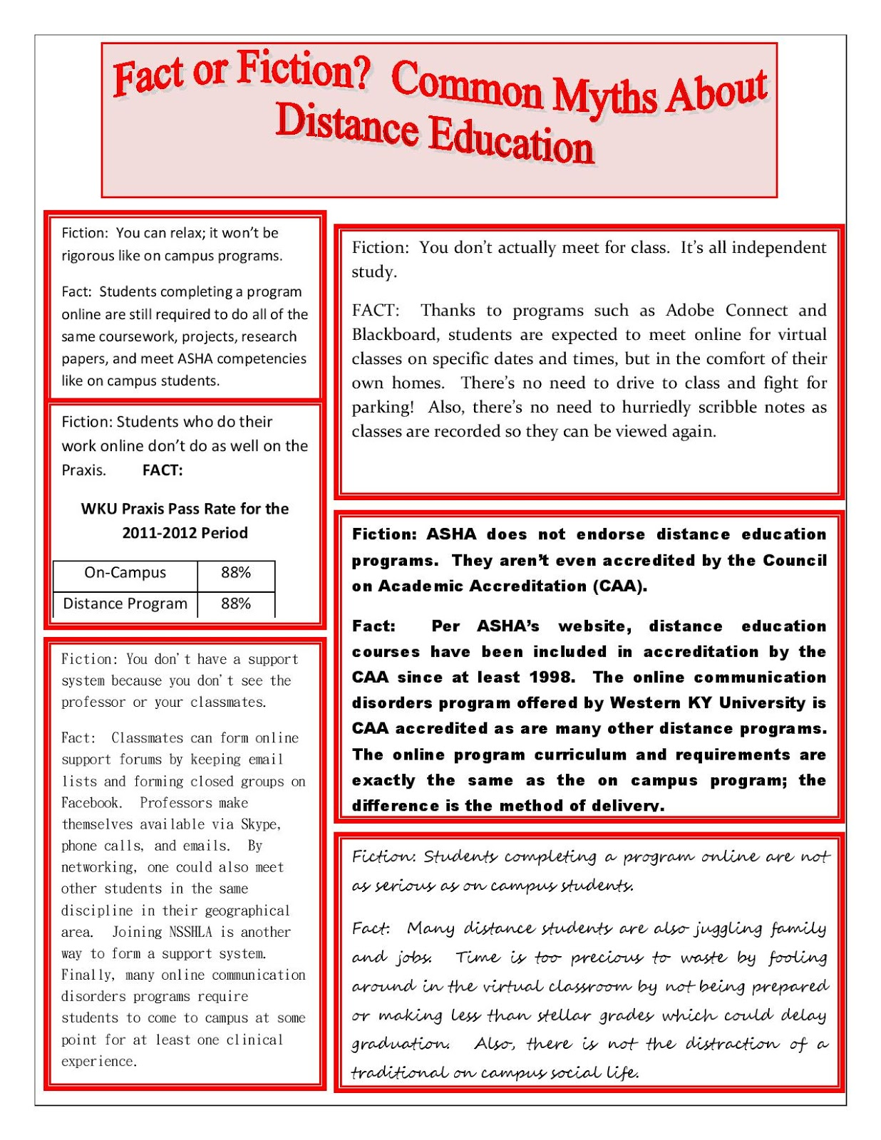 Reflective essay on group work presentation