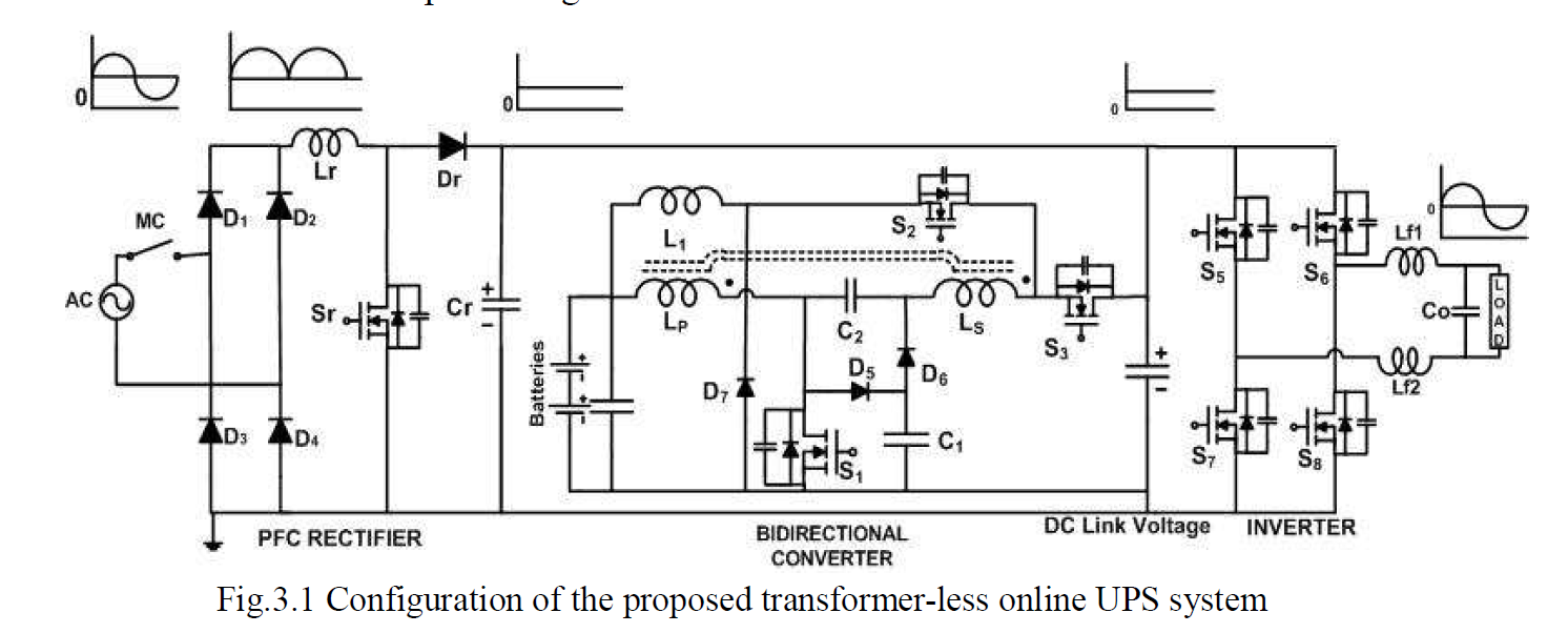 ac converter dc power supply thesis