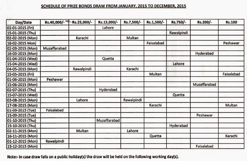 Prize bond draw schedule list 2015 for 100 200 750 1500 7500