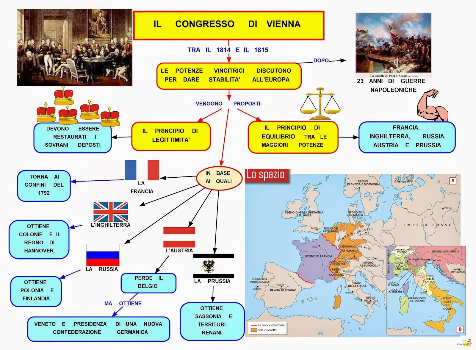 Risultati immagini per MAPPA EUROPA CONGRESSO DI VIENNA