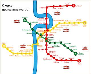 праджское метро - схема