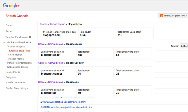 Blogspot.com kembali lagi menjadi blogspot.co.id