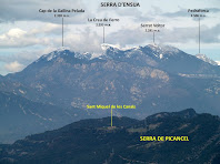 Panoràmica de la Serra d'Ensija des del collet situat a la vessant nord i sota el cim del Serrat de Sant Isidre