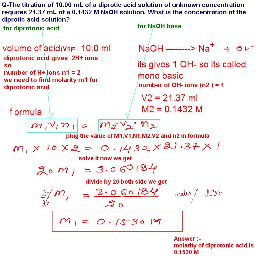 acid titration