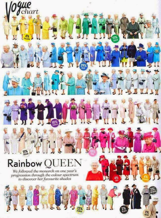 OUR QUEEN ELIZABETH LOVES HAPPY COLOURS