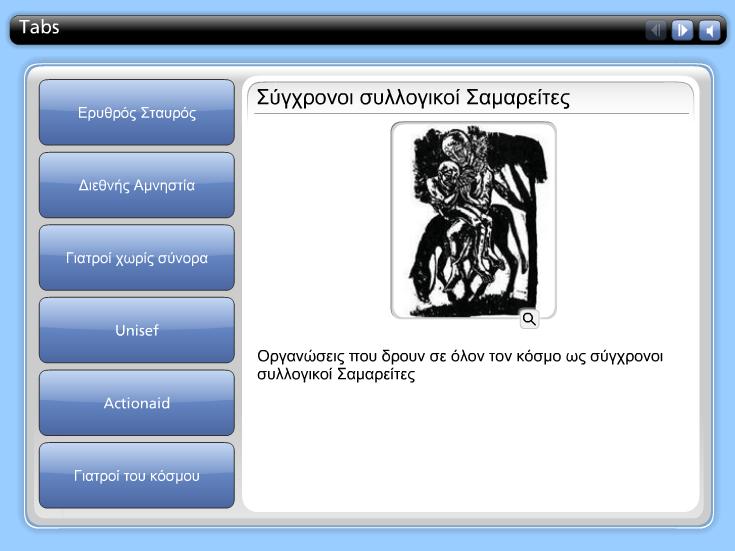http://ebooks.edu.gr/modules/ebook/show.php/DSGYM-B118/381/2537,9846/extras/Html/kef2_en15_sygxrones_organoseis_Samareiton_popup.htm