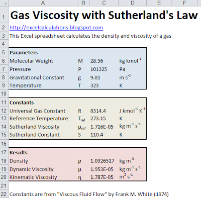 Calculate Gas Viscosity in Excel