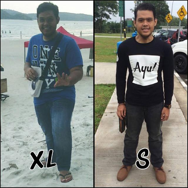 testimoni diet atkins, diet atkins diet terbaik, panduan diet atkins, kejayaan atkiners