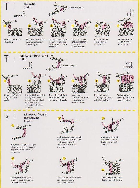 Виды петель при вязание 151