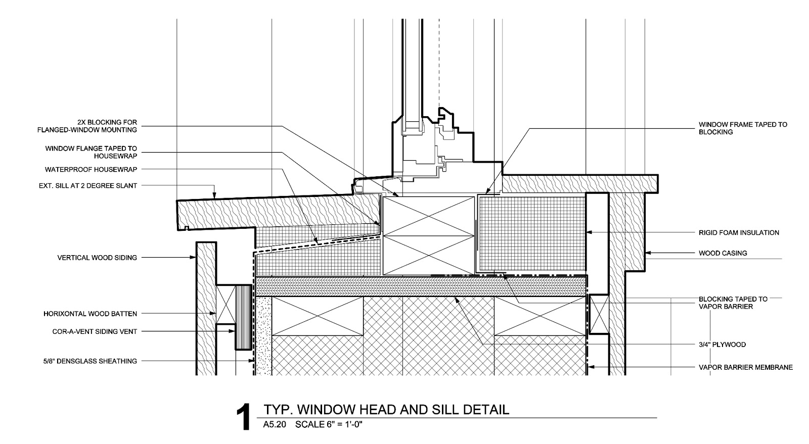 the bldgtyp blog: operation fenestration commercial wiring details commercial wiring diagrams