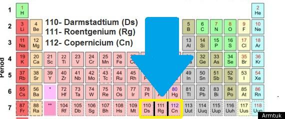 Entrate a ciencia tamn cultura tres nuevos elementos qumicos la asamblea general de la unin internacional de fsica pura y aplicada iupap en sus siglas en ingles reunida en londres ha aprobado los nombres de urtaz Gallery