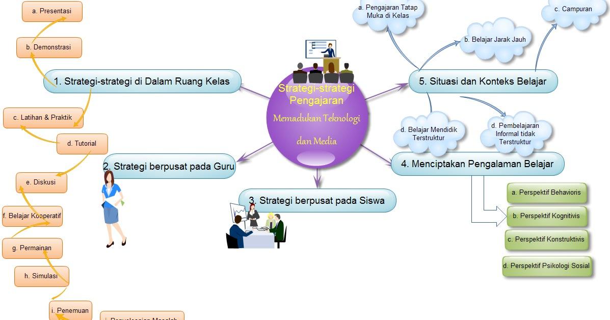 Pengikut strategi forex pengikut