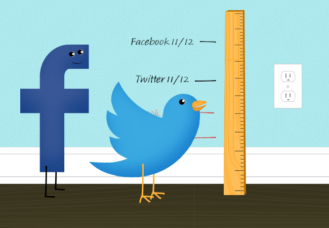 How to Track the Return-on-investment of Your Social Media Marketing Efforts - infographic