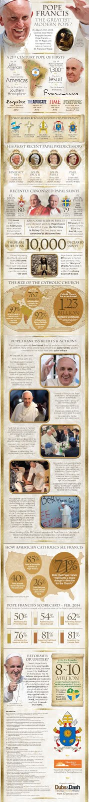 We Support Pope Francis