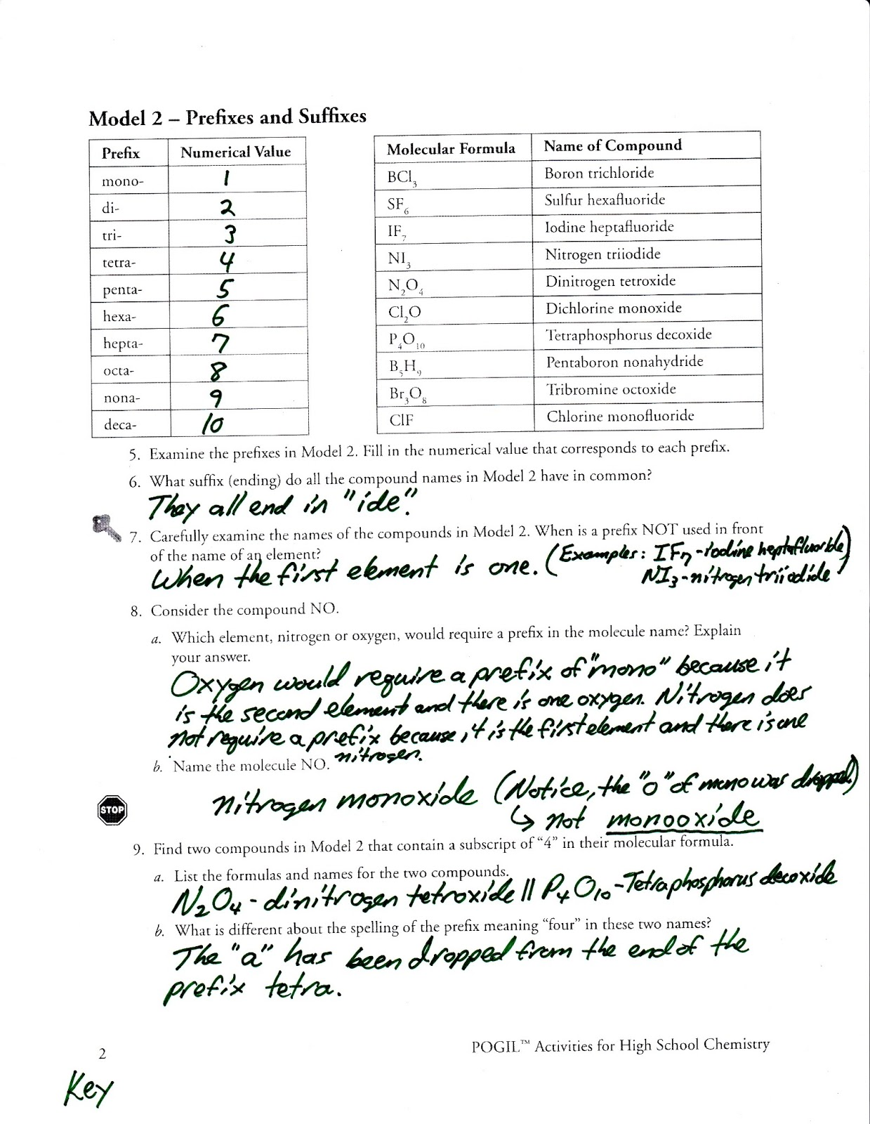 Naming Molecular Compounds Worksheet Answers - naming molecular ...