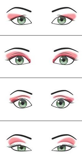 Varias ideias de maquiagens