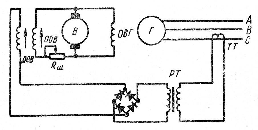 Принципиальная схема компаундирования возбудителя синхронного генератора