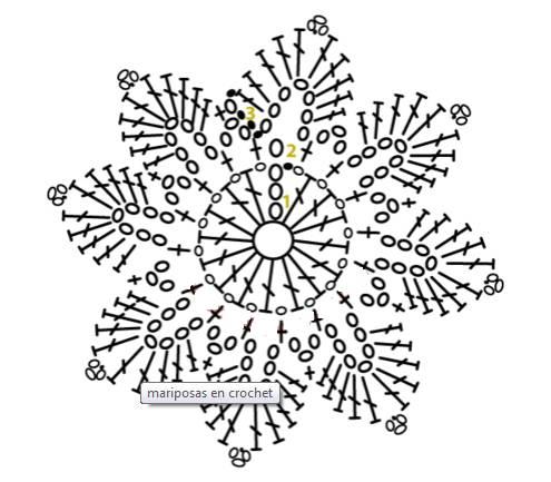 Mariposa a crochet con patrones - Imagui