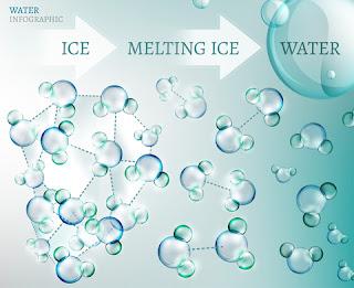 ice, water, molecule