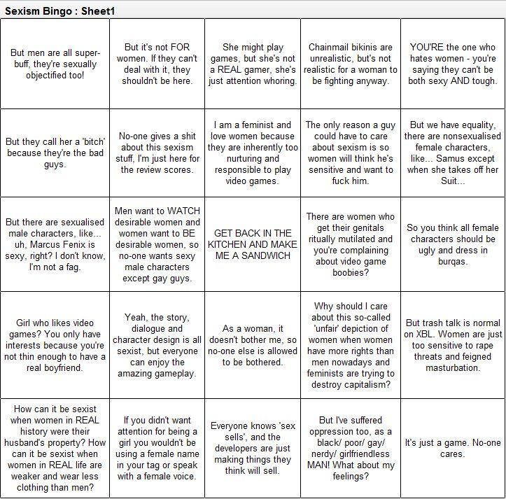 IMAGE(http://3.bp.blogspot.com/-VZO6zqW1qqo/TuFXx2ligsI/AAAAAAAAAog/aOrAqw1n6L4/s1600/Sexism+bingo.jpg)