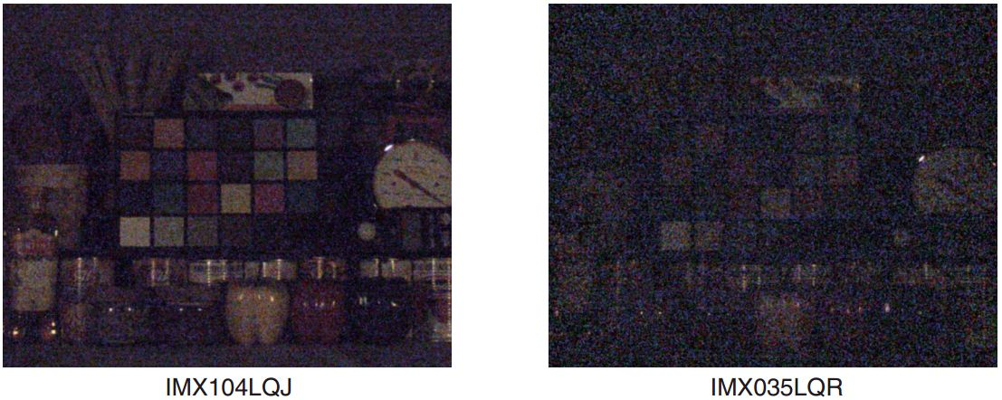 Low-light Picture Quality (in all-pixel scan and 12-bit A/D conversion mode 30fps 0.1 lx 42dB with built-in PGA +12dB in rear end at F2.0) & Image Sensors World: May 2012