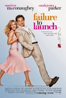 Streaming Failure to Launch (HD) Full Movie