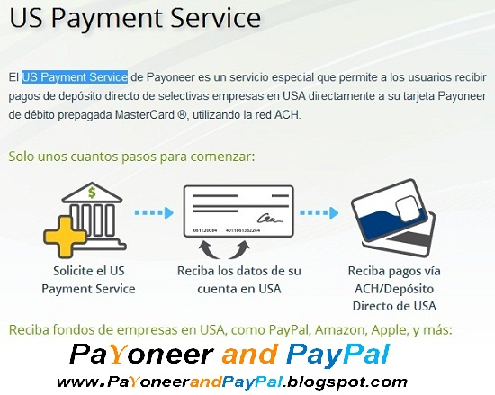 que es paypal credit