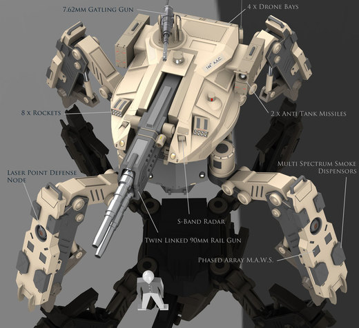 Firewolf Mech Full View por Quesocito