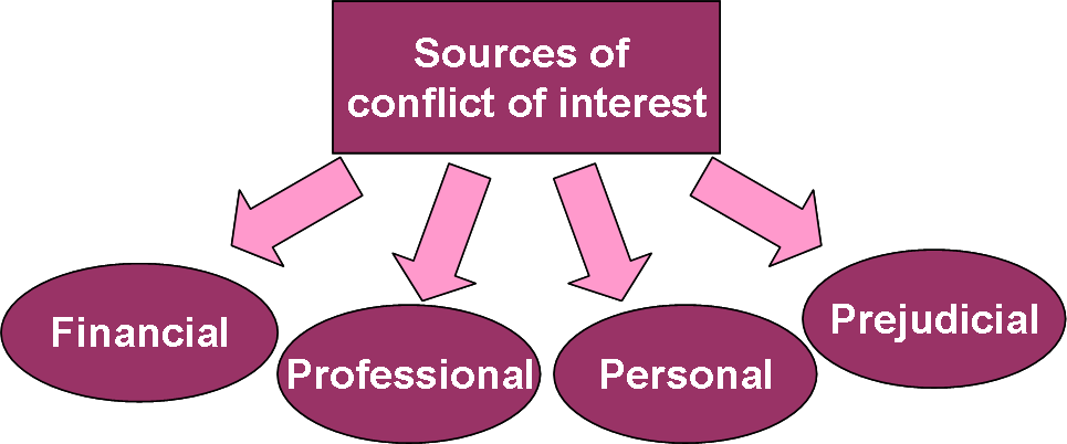 ethics vignettes The code of ethics for the social work profession has in a study in which social workers and students were presented with case vignettes posing ethical.