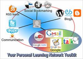 Personal Leanring Network Toll Kit
