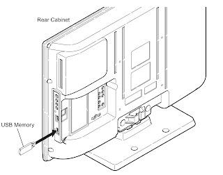 wiring a 110v plug wiring wiring diagram, schematic diagram and 110 Plug Wiring Diagram remote outlet plug 110 wire color code on wiring 110 plug wiring diagram