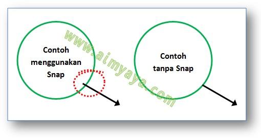 Gambar: Contoh hasil menggambar sederhana  menggunakan snap objects dan tanpa snap objects di Microsoft Word