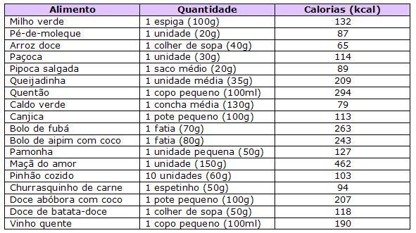 calorias comida japonesa: