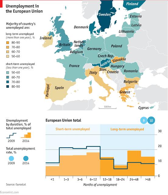 Pengangguran dan Kemiskinan Meningkat di Eropa