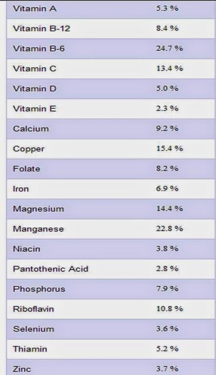 minerals present in easy vegan banana split ice cream