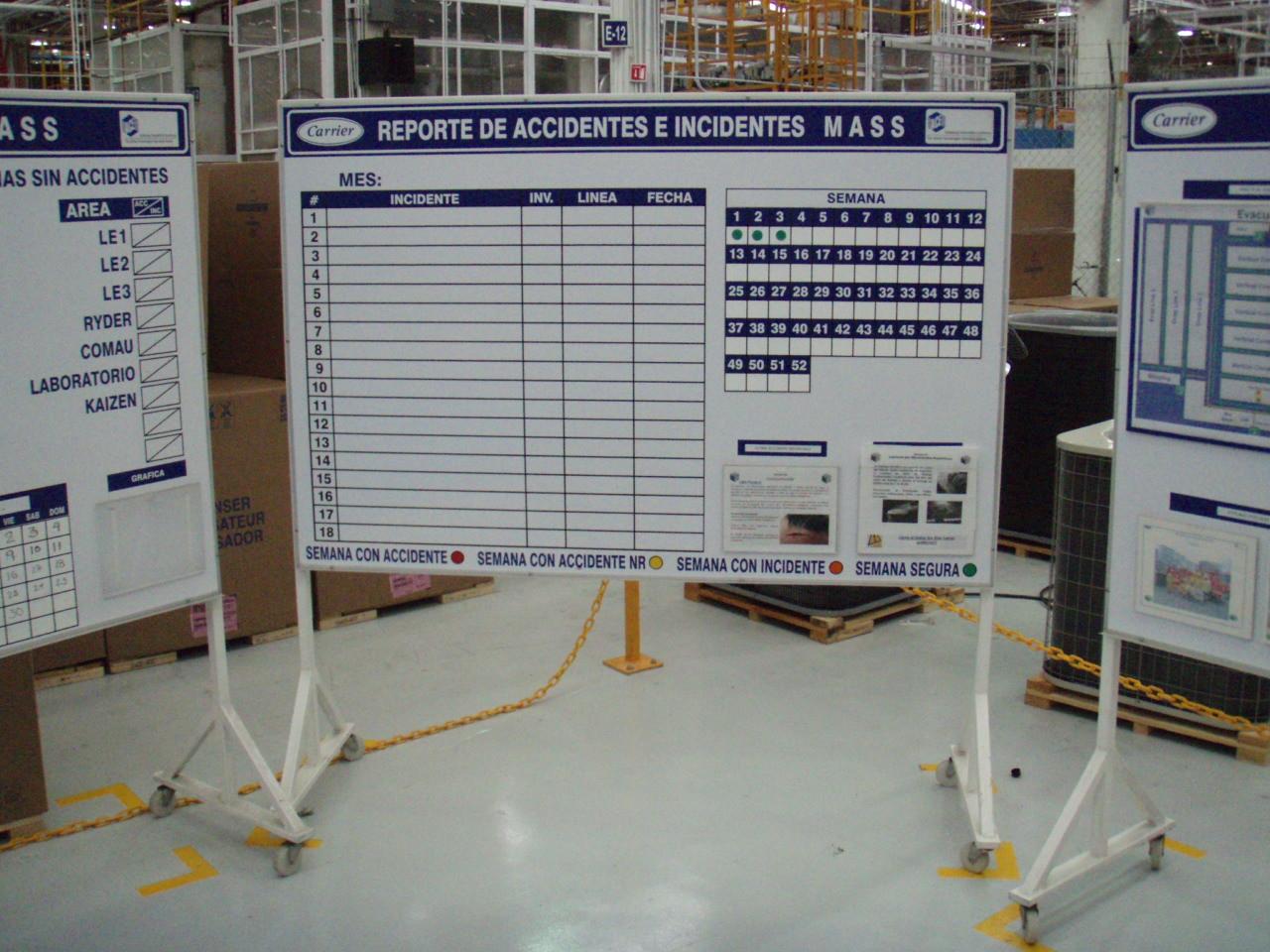 Aj gr ficos pizarrones industriales for Consola de tipo industrial
