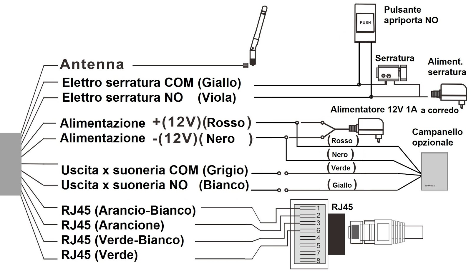 Schema Elettrico Per Un Campanello : Schema elettrico campanello di casa best pulsanti with