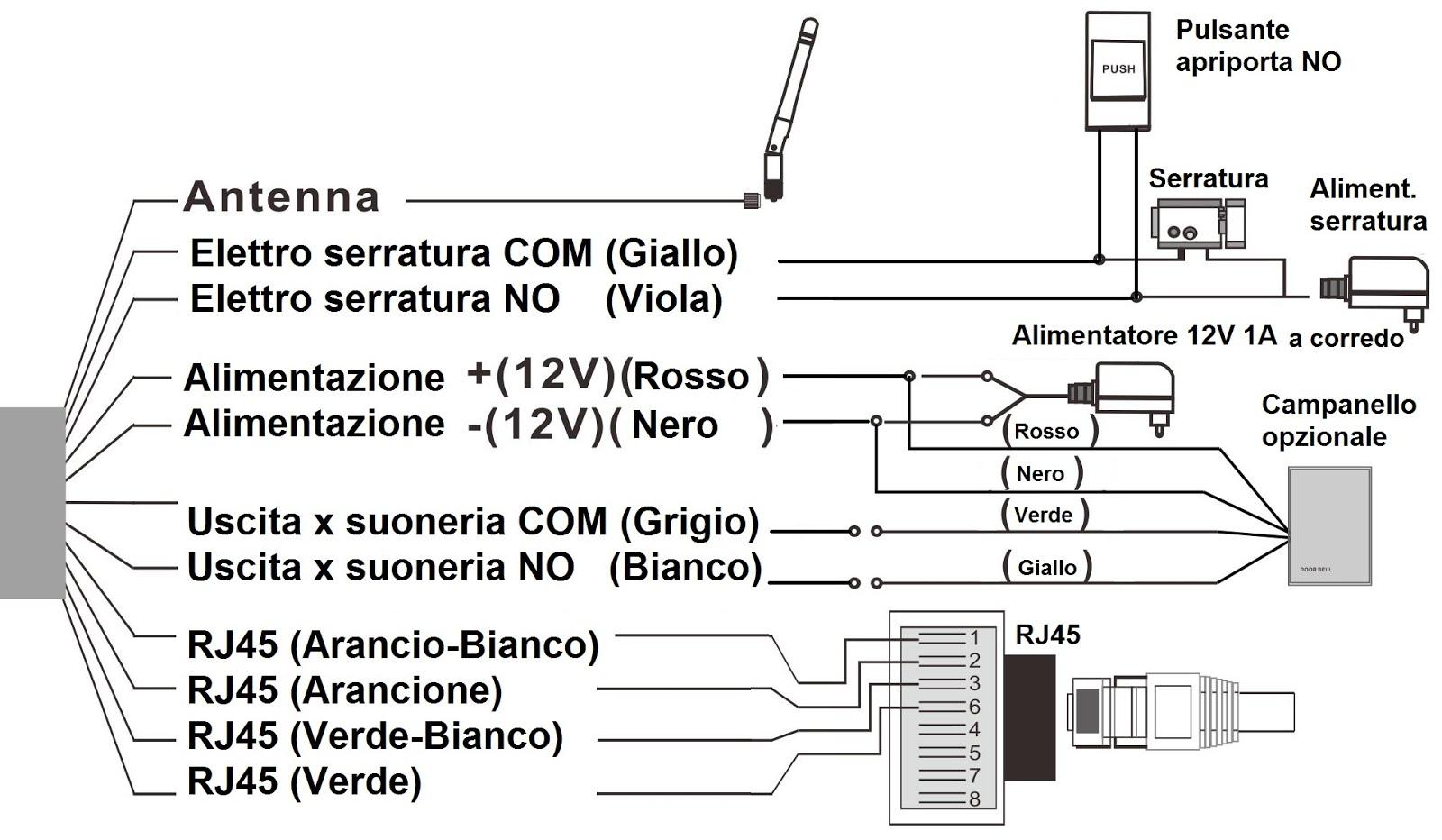 Schema Elettrico Citofono : Isnatch infohelp: 67.8400.40 isnatch myidoor videocitofono ip 720p