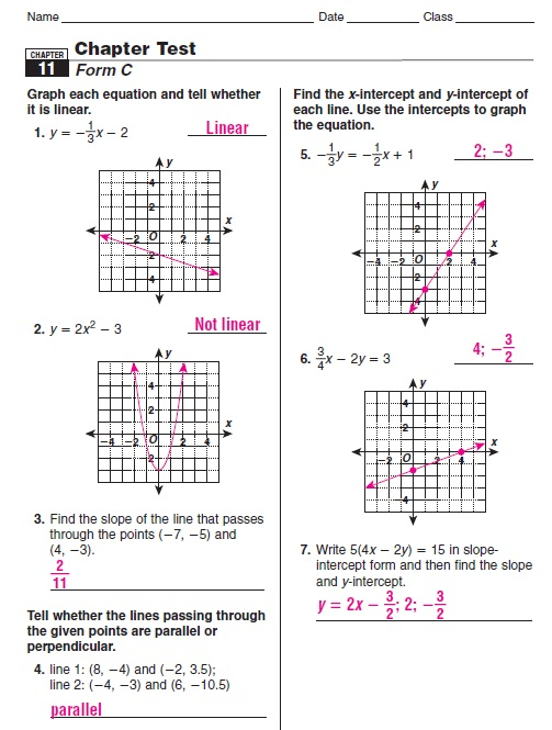 pre algebra help This prentice hall pre-algebra textbook companion course uses simple and fun videos to help students learn pre-algebra and earn a better grade.