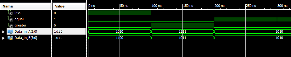 4 bit comparator vhdl code for serial adder