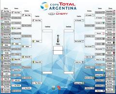 Cuartos de la Copa Argentina